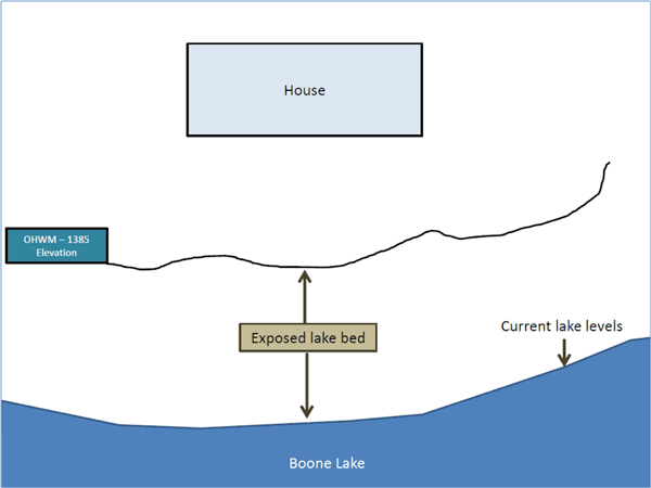 lake-bed-graphic