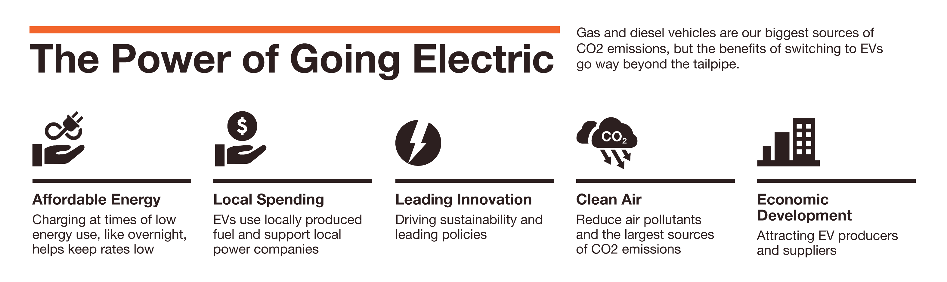 infographic power of going electric