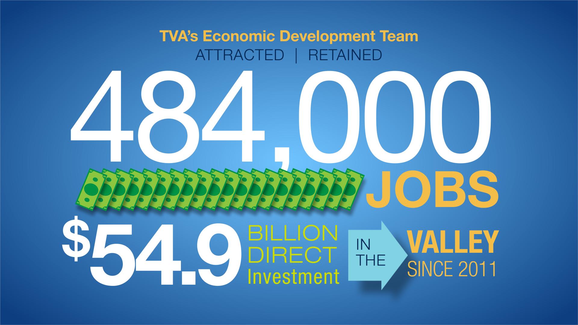 jobs factoid